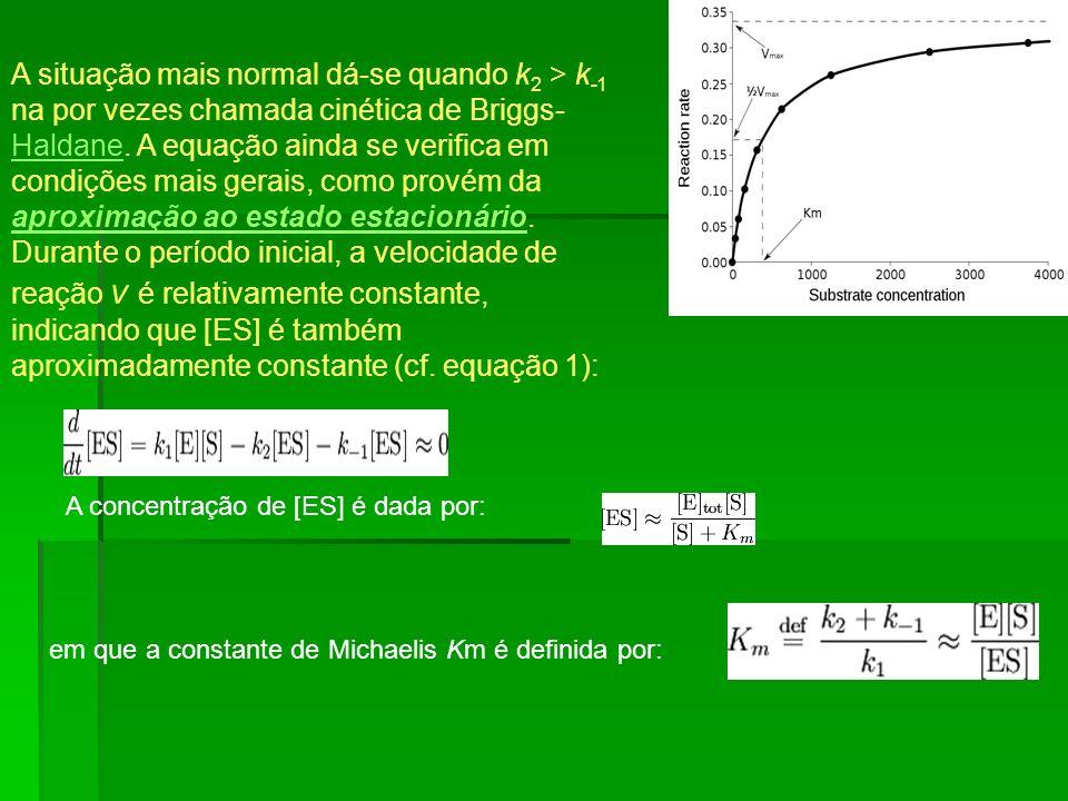 A situação mais normal dá-se quando k2 > k-1 na por vezes chamada cinética de Briggs-Haldane. A equação ainda se verifica em condições mais gerais, como provém da aproximação ao estado estacionário. Durante o período inicial, a velocidade de reação v é relativamente constante, indicando que [ES] é também aproximadamente constante (cf. equação 1):